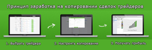 Servis avtokopirovaniya sdelok Share4you 300x100 - Сервис автокопирования сделок Share4you