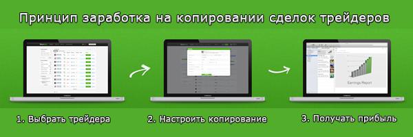 Servis avtokopirovaniya sdelok Share4you - Сервис автокопирования сделок Share4you