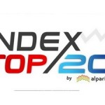 Index TOP 20