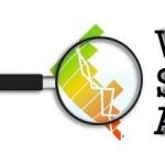 Volume Spread Analysis 150x150 - Volume Spread Analysis в торговле