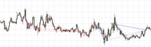 funnel-trader-1