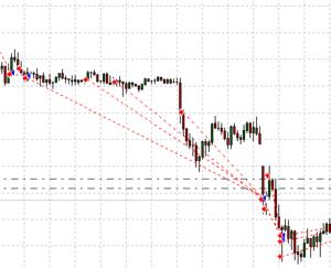 funnel-trader-2