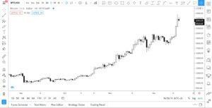 Bitcoin6 300x153 - Bitcoin