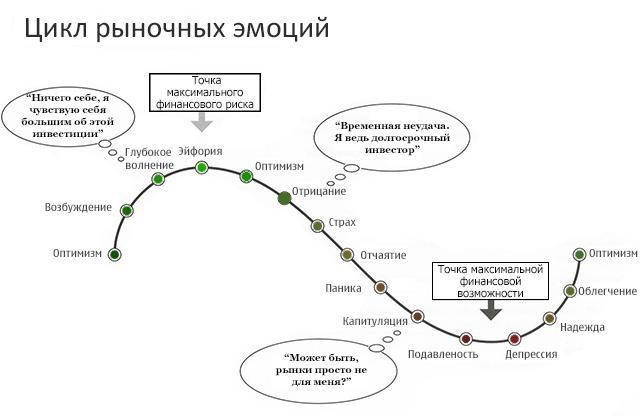 Foreks dlya chajnikov4 - Форекс для чайников