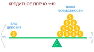 Foreks dlya chajnikov9 300x168 - Форекс для чайников