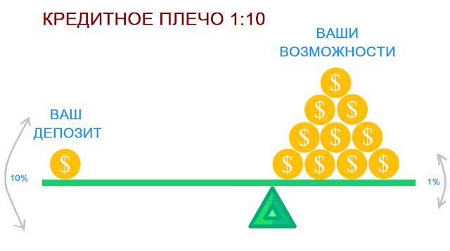 Foreks dlya chajnikov9 - Форекс для чайников