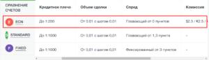 Torgovyj schet u brokera4 300x87 - Торговый счет у брокера4
