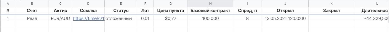Dnevnik trejdera 5 - Дневник трейдера