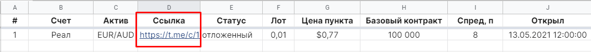 Dnevnik trejdera 6 - Дневник трейдера