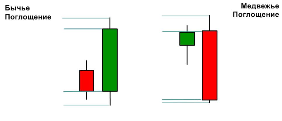 patterny foreks 12 - 5 паттернов теханализа для трендов и боковиков