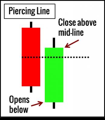 patterny foreks 7 - 5 паттернов теханализа для трендов и боковиков