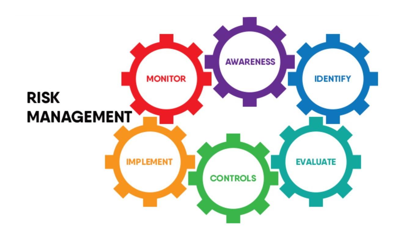 risk menedzhment 1 - Ошибки в риск менеджменте